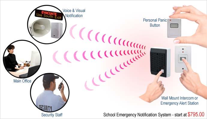 School Emergency Notification Amp Evacuation Alert