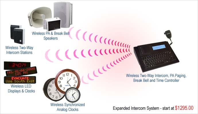 Reporter Wireless Intercom Manual Uploadne