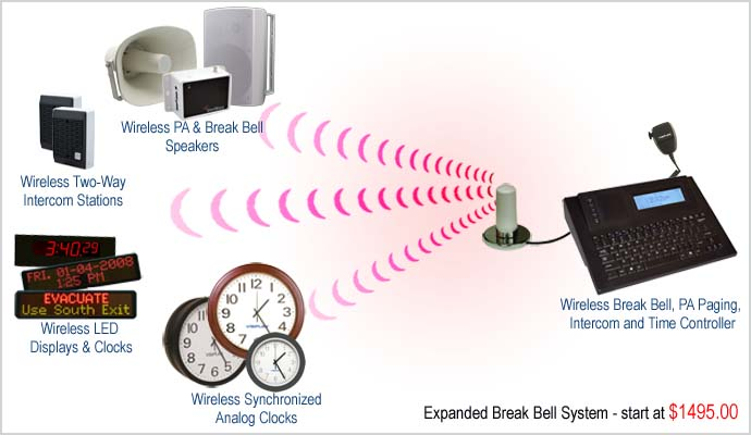 School Bell System - Expanded Configuration