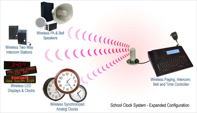 School Clock System - Expanded Configuration