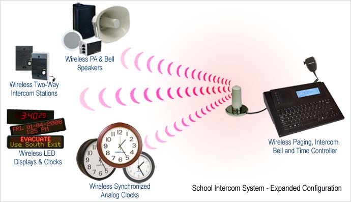 School Intercom System - Expanded Configuration