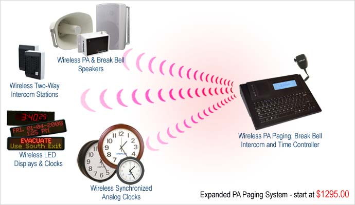 Wireless Paging Systems